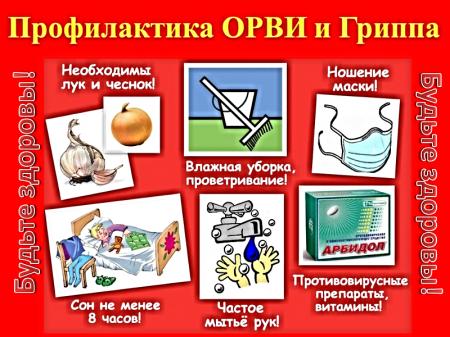 «Горячая линия» по вопросам профилактики гриппа и ОРВИ.